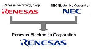 nec electronics corporation nece case study essay 136472708 sample essays for toefldfs for later  after the failure he will have to work hard because he will need money paper resource and the time to seek study materials from a far bookstoreessay collection for toefl version 1 he will be asked to resign in the near future because of his inabil ity due to lack of knowledge and.