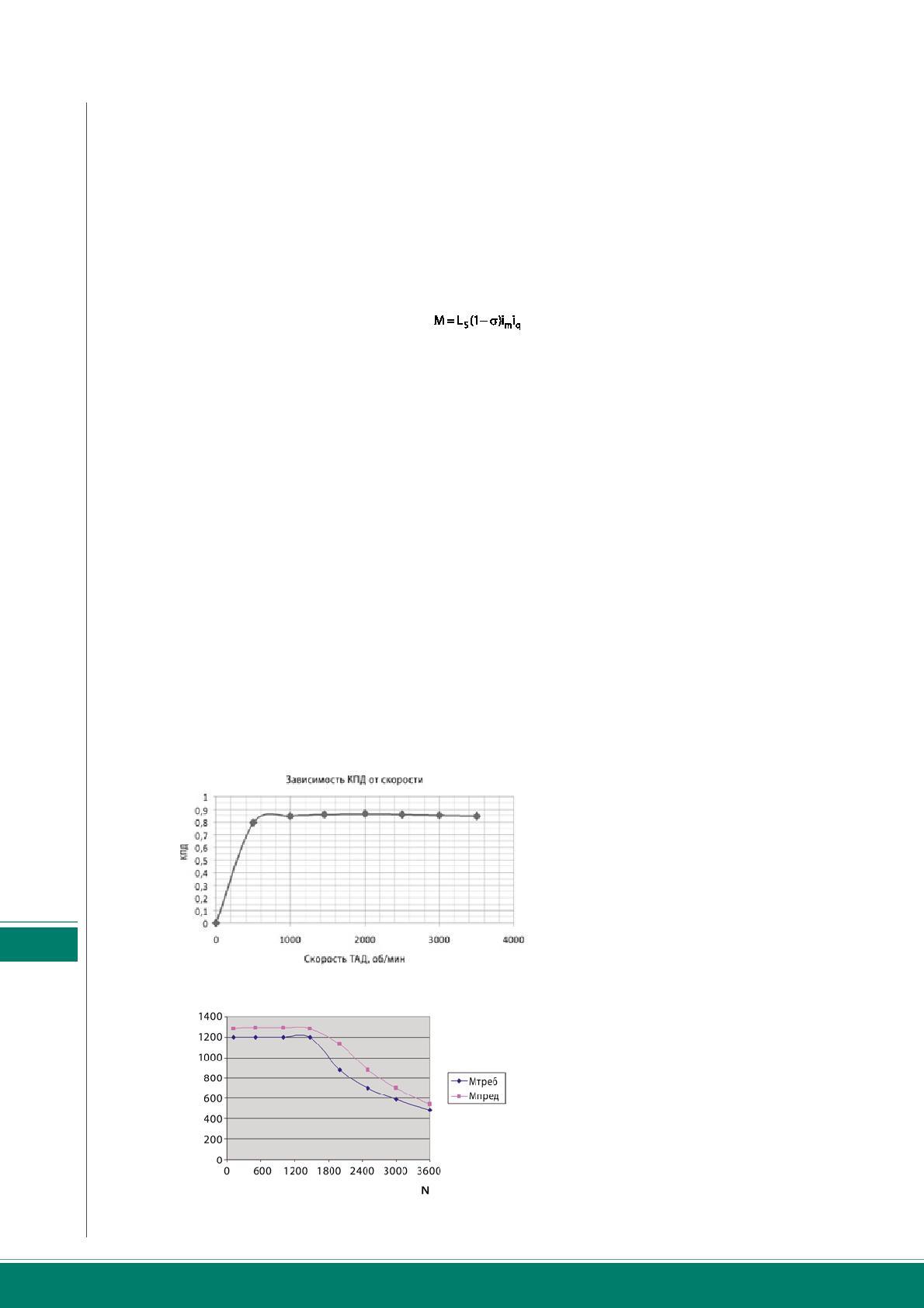 Схема замещения асинхронного двигателя при холостом ходе