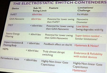 транзисторы и схемы с