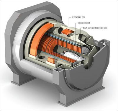 сверхточный МРТ-сканер